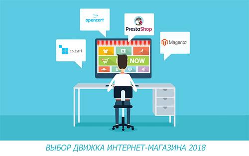 Вибір платформи для інтернет-магазину