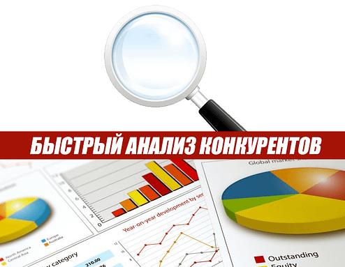 Анализ конкурентов — быстрый чеклист и основные методы